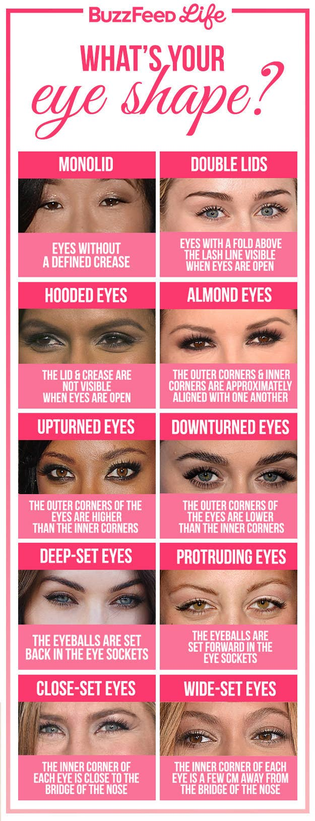 1 Figure Out Which Eye Shape You Have, So You Can Learn More About  Different Shading Techniques That Work Best For You