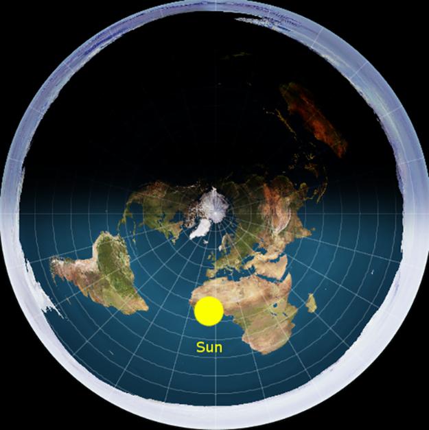 ¿Cómo funcionaría el Sol?
