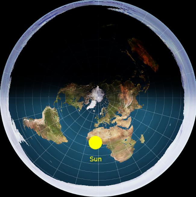 En los modelos de La Sociedad, el Sol es una esfera de 51 kilómetros de diámetro (como dos veces Avenida Insurgentes), a 4,800 kilómetros (como de aquí a Canadá) de distancia de la Tierra.En el mundo real, el sol tiene un diámetro de 1,392,000 kilómetros (como 42 mil Insurgentes) y se encuentra a una distancia de 149,000,000 kilómetros (como de aquí... pues al Sol).Los números difieren un poco entre ambos modelos.