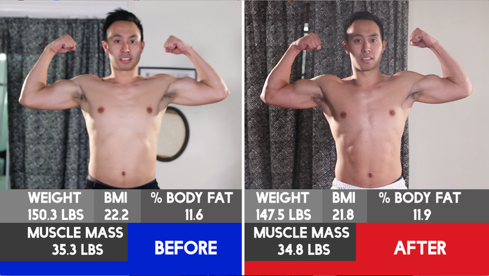 Ryan Lost 0 2 Pounds Of Body Fat And Lost 0 5 Pounds Of Muscle