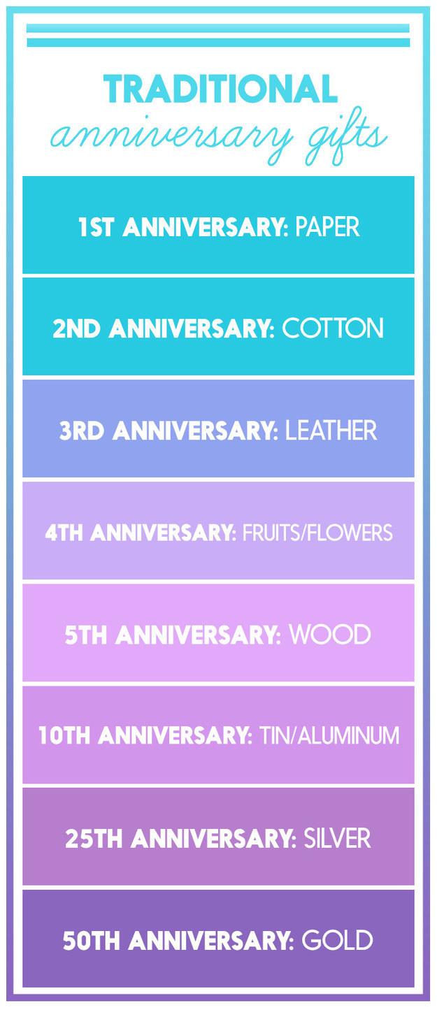 16 Year Anniversary Gift Ideas Anniversary Gifts