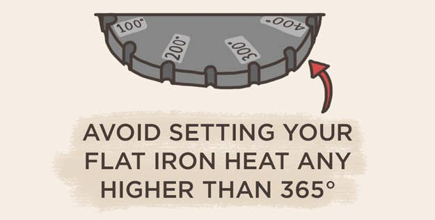 Hair burns at the same temperature as paper: 451°F. The highest temperature that you should use your flat iron on is 365°F. For those with fine hair, the temperature should be between 300 and 325 degrees.