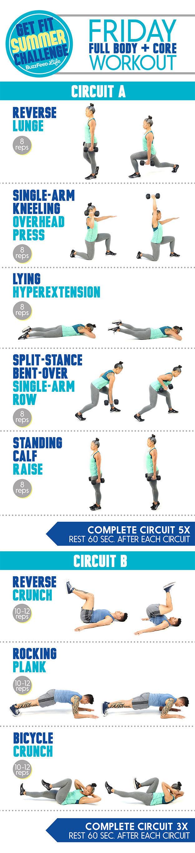 5 Tips for Summer-Body Strength Training 5 Tips for Summer-Body Strength Training new foto