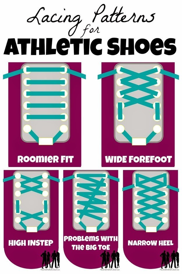 Best Shoes To Play Tennis When Toe Breaks