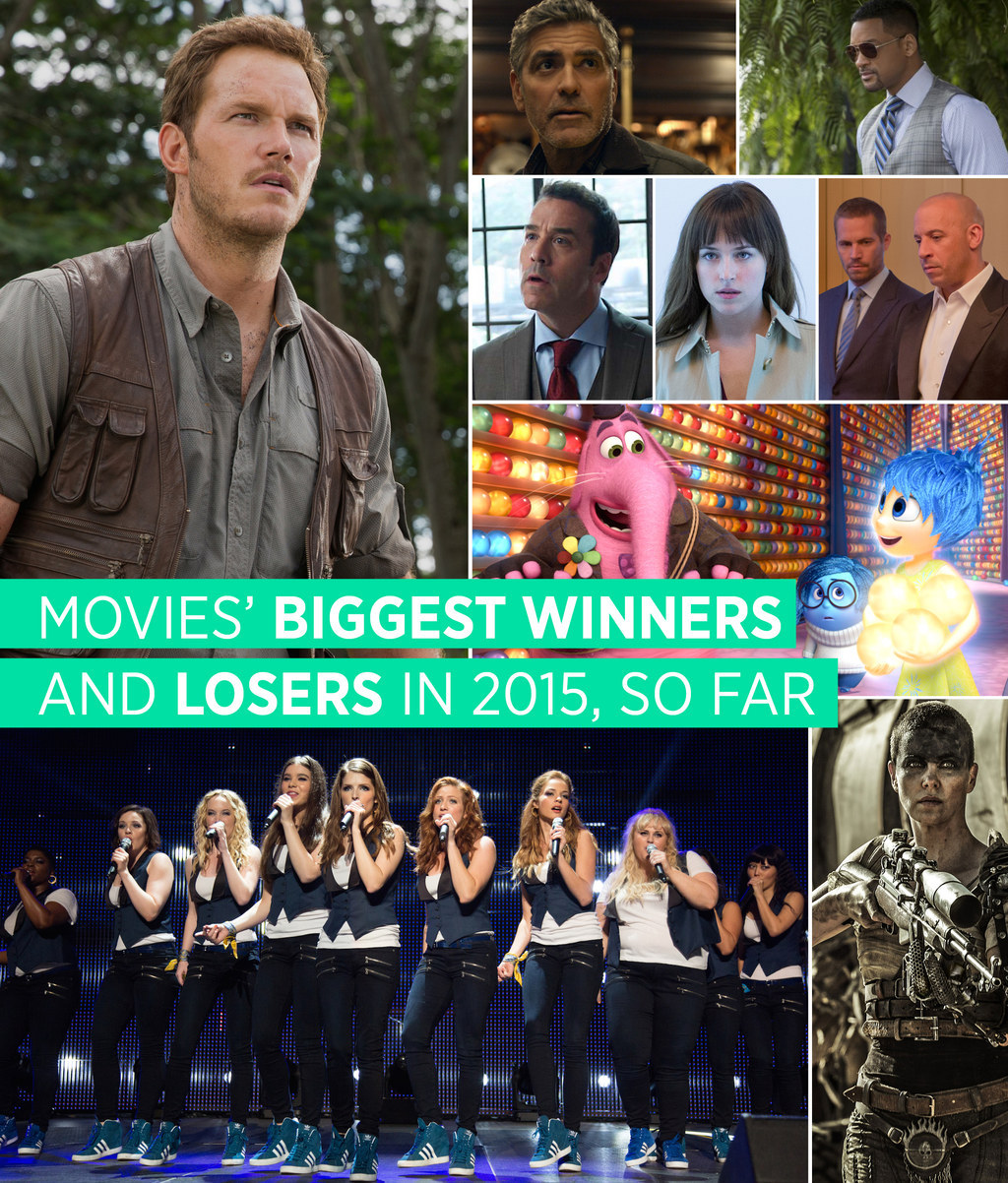 The Biggest Winners And Losers In Movies In 2015, So Far