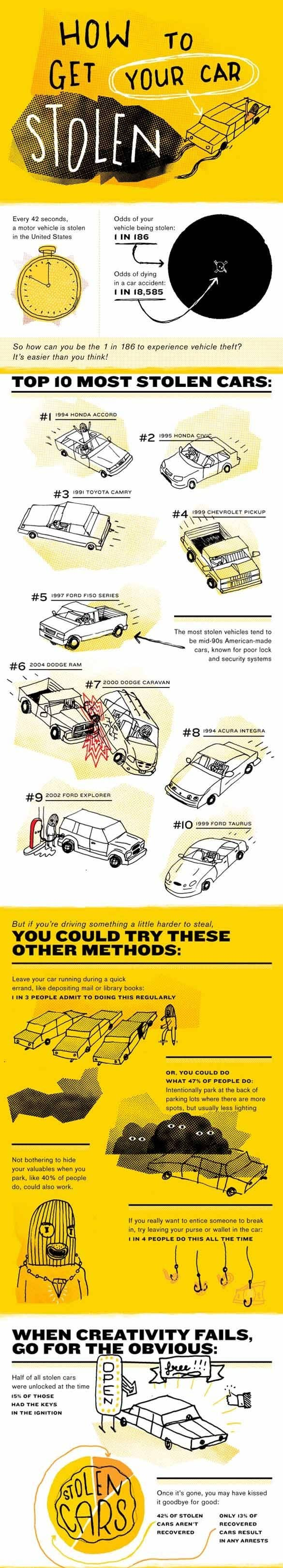 21 Genius Car Cheat Sheets Every Driver Needs To See 1999 Honda Civic Horn Location 11 How Not Get Jacked