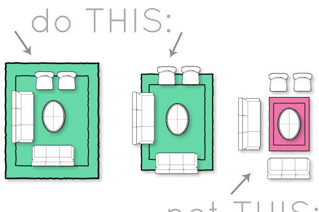 These diagrams are everything you need to decorate your home - Standard living room size australia ...