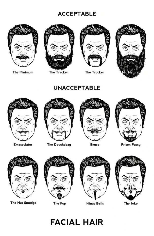 Build the perfect beard, based on this Ron Swanson beard acceptability chart.