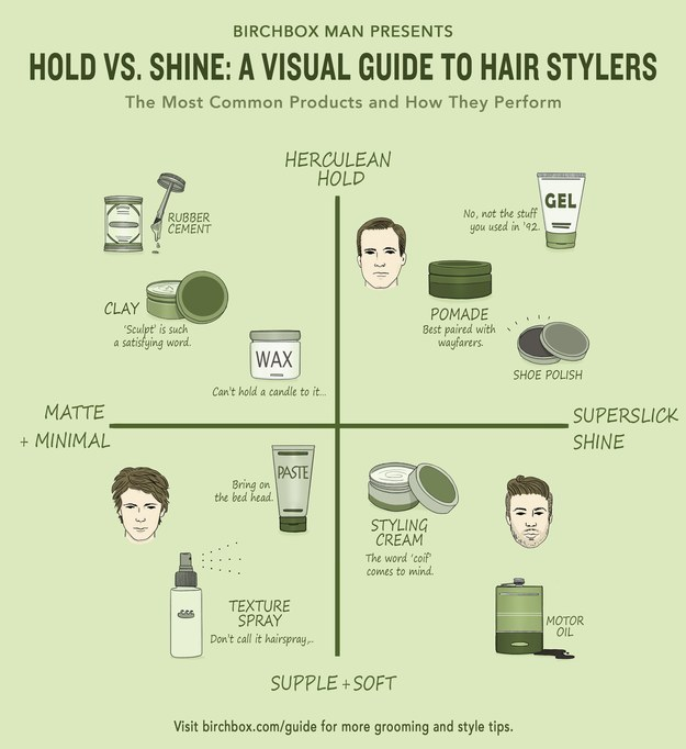 What product to use to get the perfect hold for your hair.