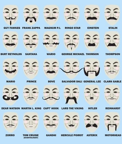 First, we mustache you what facial hair you prefer.