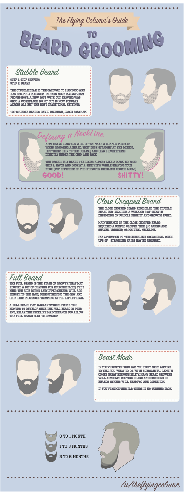 And here's how to get the best beard possible.