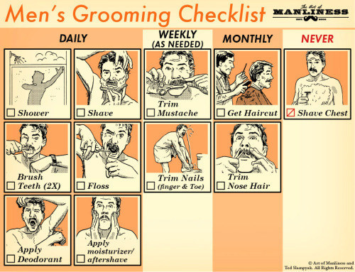 And never forget your weekly grooming checklist.