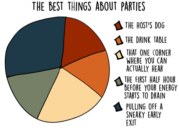 You definitely don't hate parties:
