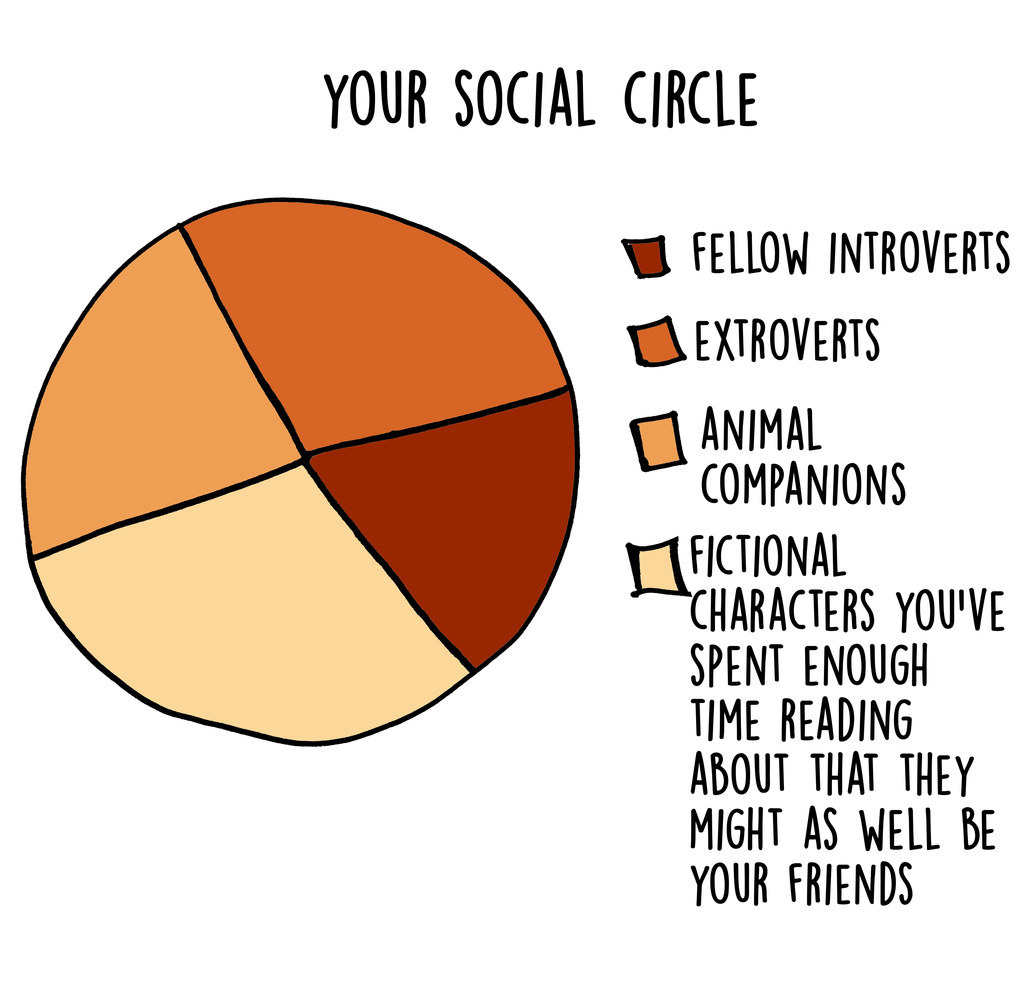 introvert dating buzzfeed