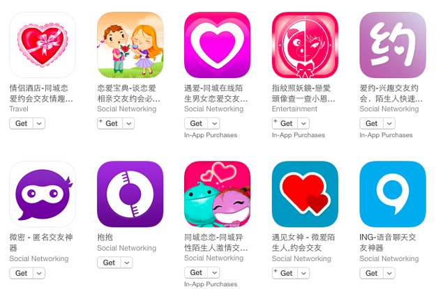 China hookup apps