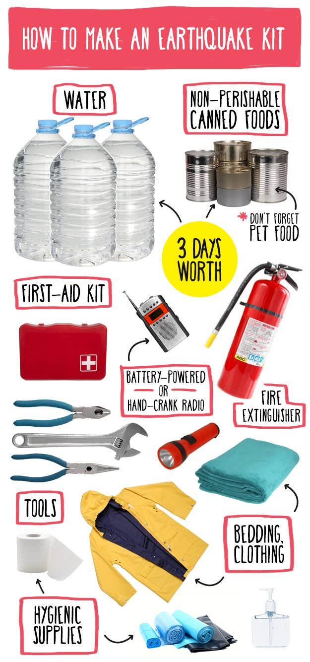 so yeah you should probably have an earthquake kit