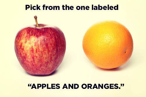 """This box must contain either only apples or only oranges.E.g. if you find an orange, label the box orange, then change the oranges box to apples, and the apples box to """"APPLES AND ORANGES."""""""