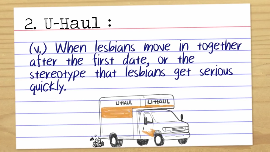 from Abdullah str8 gay lingo