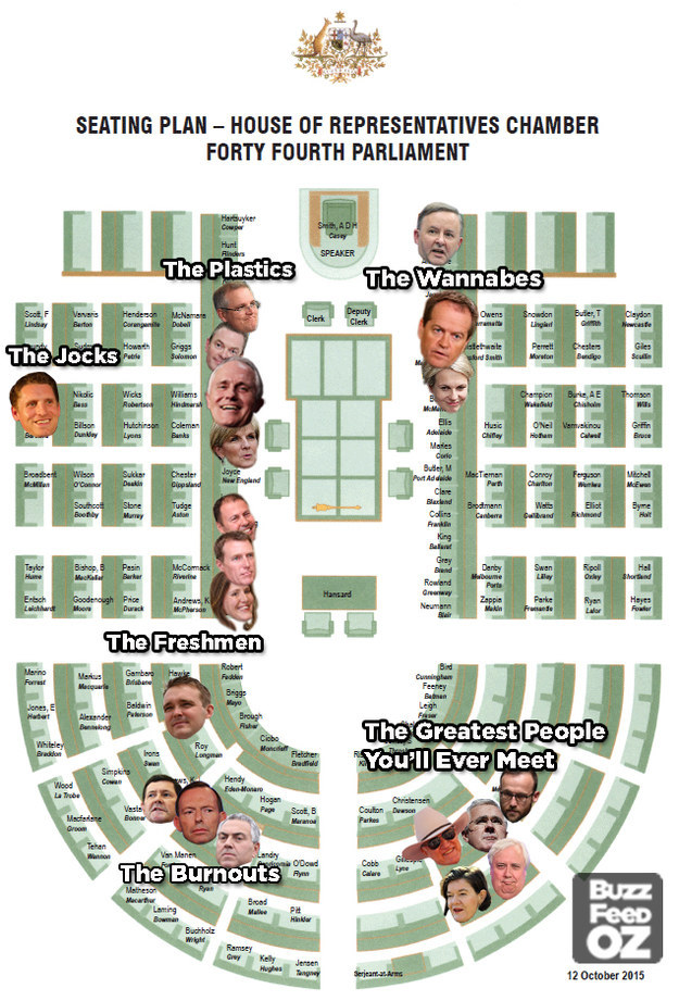 Layout of the house of representatives