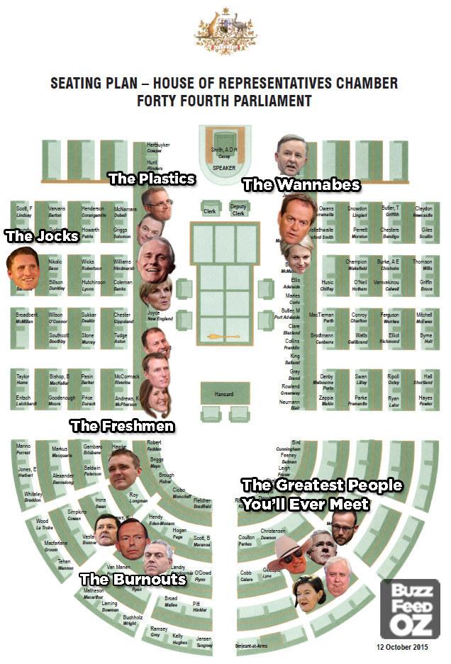 "Australian Parliament House Design: Tony Abbott Has A New Seat And It's All A Bit ""Mean Girls"""