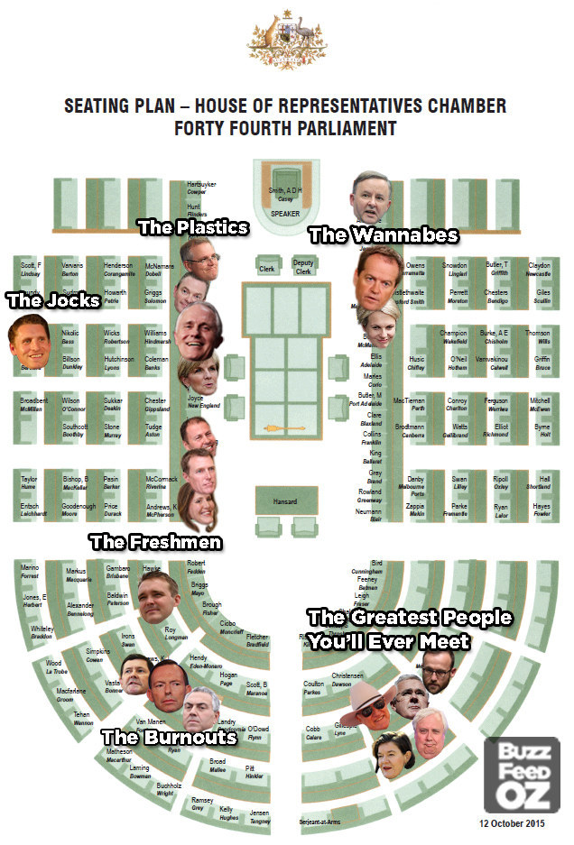 Exceptional House Of Representatives Seating Plan For The Classroom Sea
