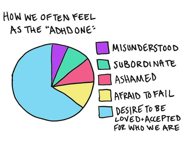 Dating a guy who has adhd