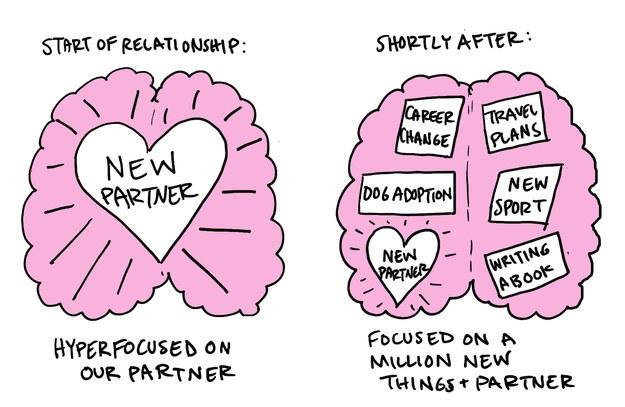 Dating Science Studies