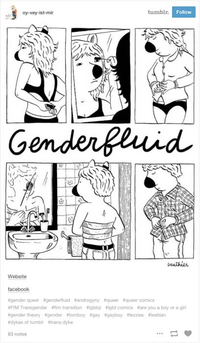 Genderfluid Art Tumblr