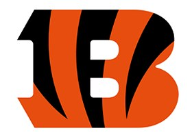 How Well Do You Really Know NFL Team Logos?