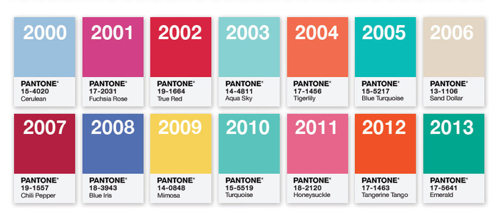 """According to the Pantone website, the annual selection is """"a color snapshot of what we see taking place in our culture that serves as an expression of a mood and an attitude."""""""