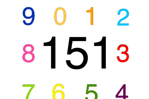 What Is Your Lucky Number