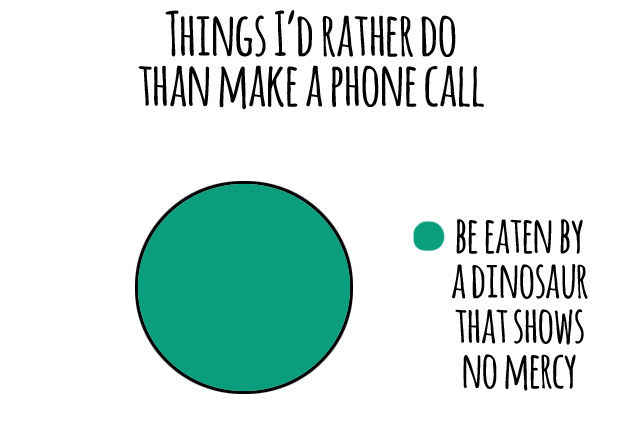 Talk Phone To Over The What About