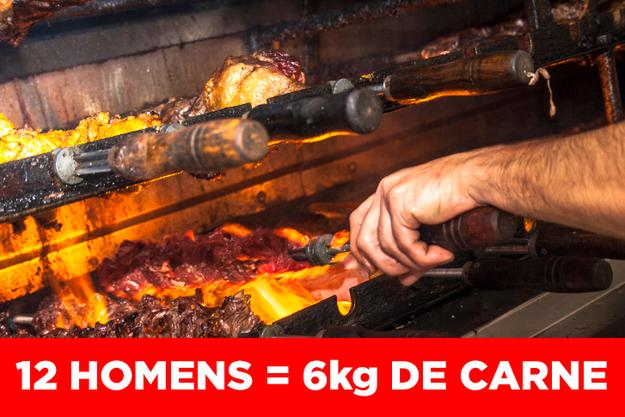 Se você não faz ideia do quanto de carne comprar, calcule entre uns 300 gramas para mulheres e crianças e 500 gramas para homens.
