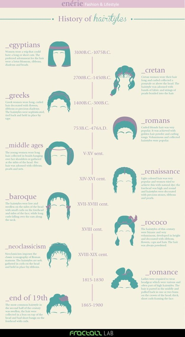 Learn yo' hair history ...