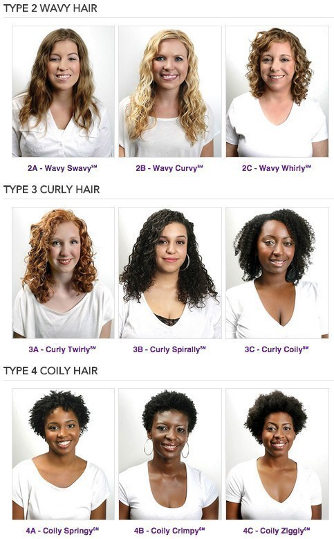 Hey curly girls: Know your curl type!