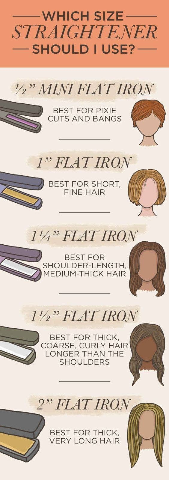 31 charts thatll help you have the best hair of your life 14 sort your straighteners nvjuhfo Images