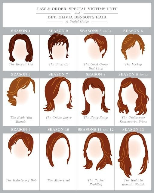 And perhaps GET YOUR DETECTIVE OLIVIA BENSON HAIR.
