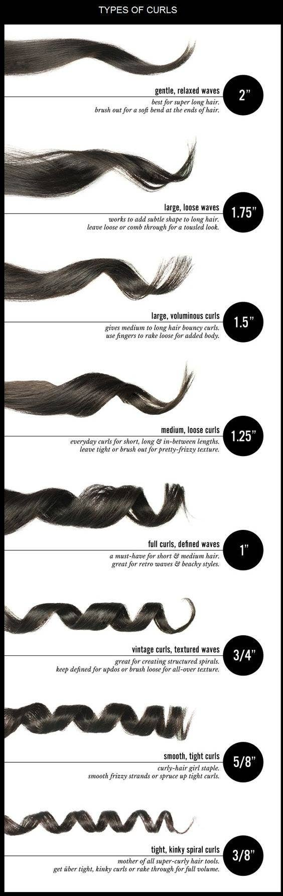 5 Ways To Wand Waves