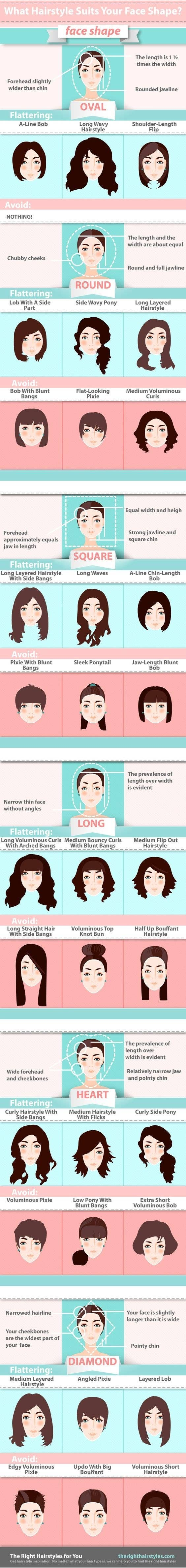 31 charts thatll help you have the best hair of your life 7 and the right cut for your face shape too nvjuhfo Images