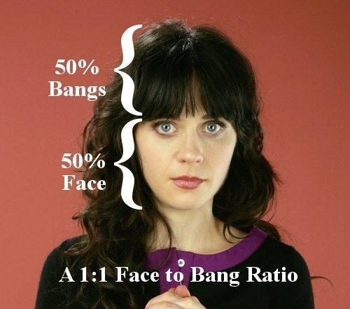 Trying to get the perfect bang? Check out the Zooey D. ratio.