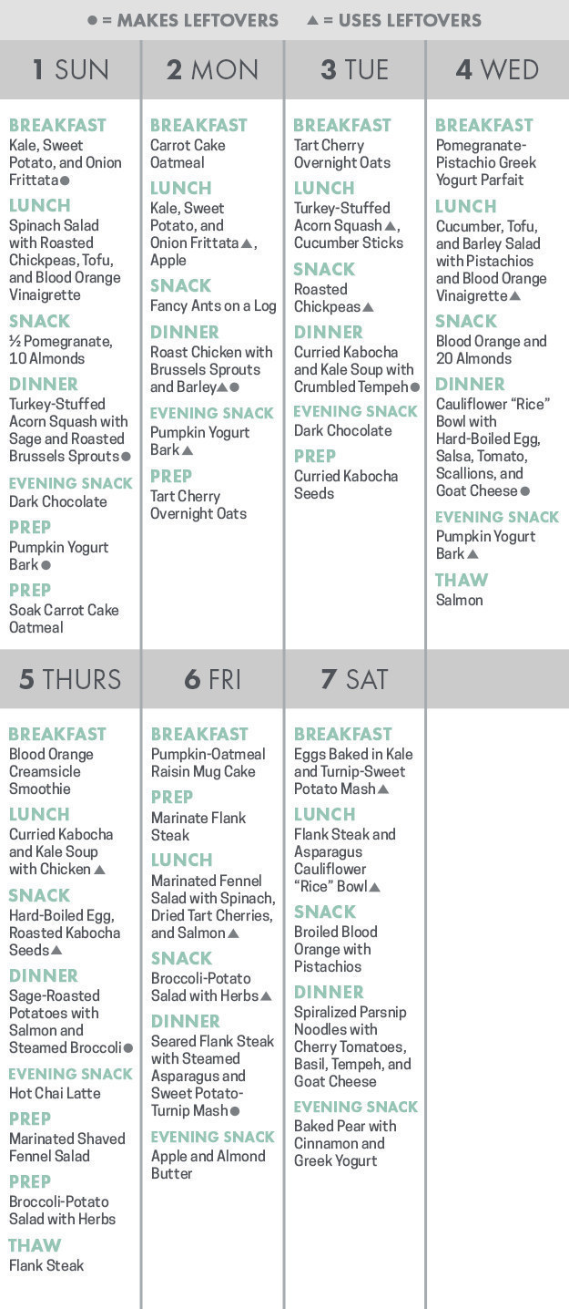For easier meal planning (aka easier weeks).