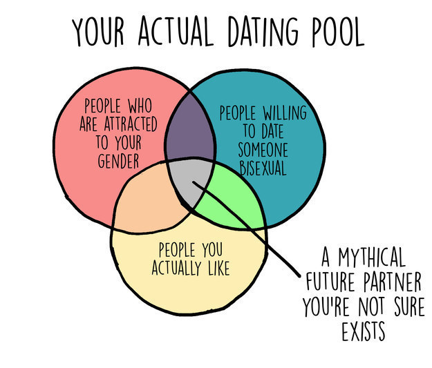 Anti social guy dating social girl