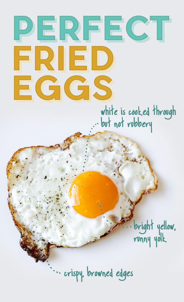 how to make sunny side up eggs reddit
