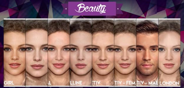 O resultado? Um rosto bem similar em todas as 6 marcas.