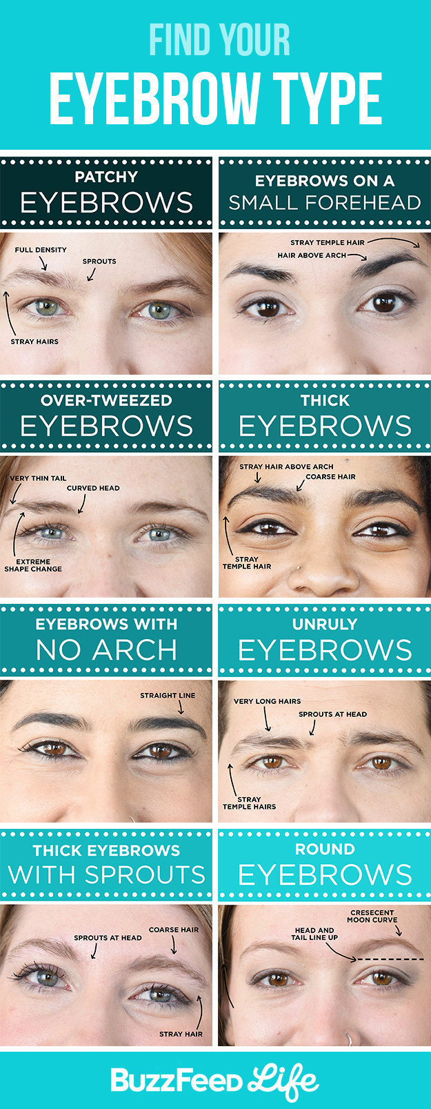 How to eyebrows shape pictures recommendations dress for everyday in 2019
