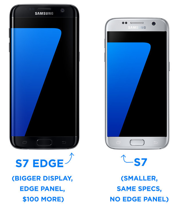 If you're looking for a new phone, you may have heard that Samsung announced their newest Android smartphones, the Galaxy S7 and S7 Edge. ??