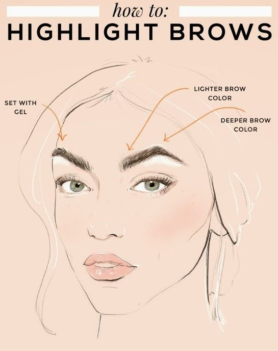 You can get fancy by using a lighter brow color at the head and a darker color at the arch. It's kind of like contouring for your brows.