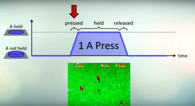 Basically a half A-press is when you press A to jump into the level, and hold it throughout the level, never releasing it, and thus, never performing a complete A-press.