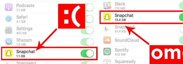 Did You Know That Snapchat Is Secretly Eating All Of Your Data