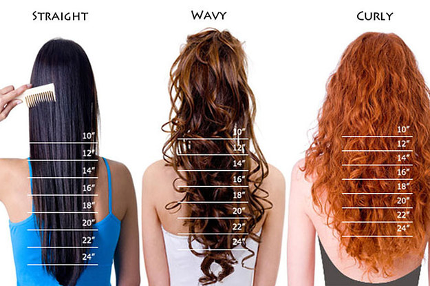 31 Charts That&X27;Ll Help You Have The Best Hair Of Your Life - Hair Beauty